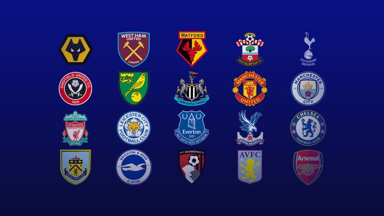The Premier League's Most Valuable Club For 2020 Will Shock You (See Table)