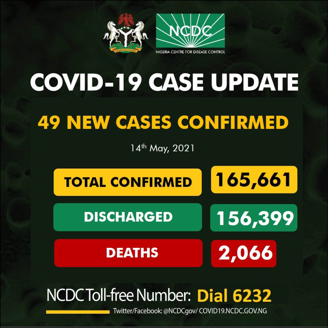 COVID-19 Update For May 14 2021 In Nigeria