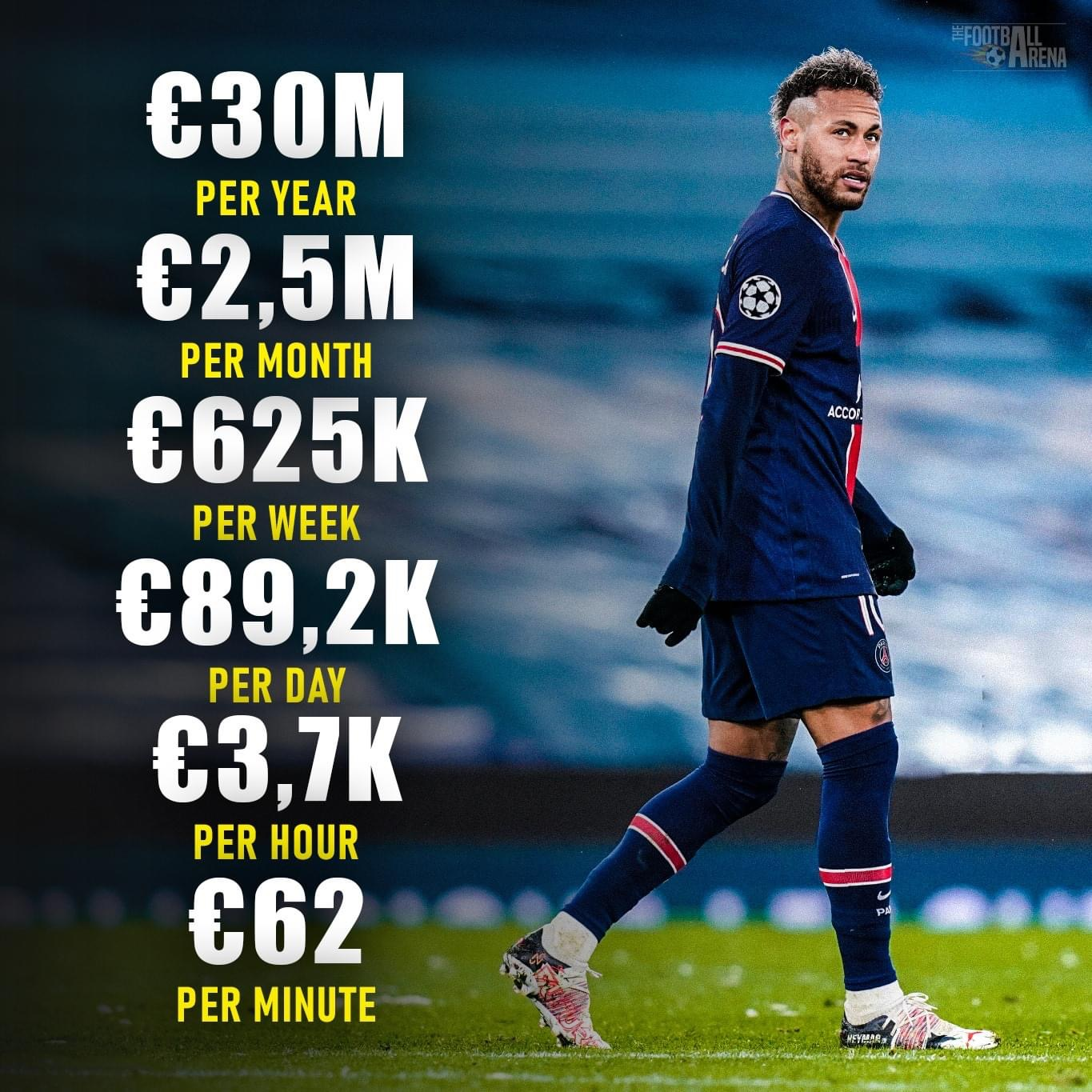 Neymar's New Salary At PSG