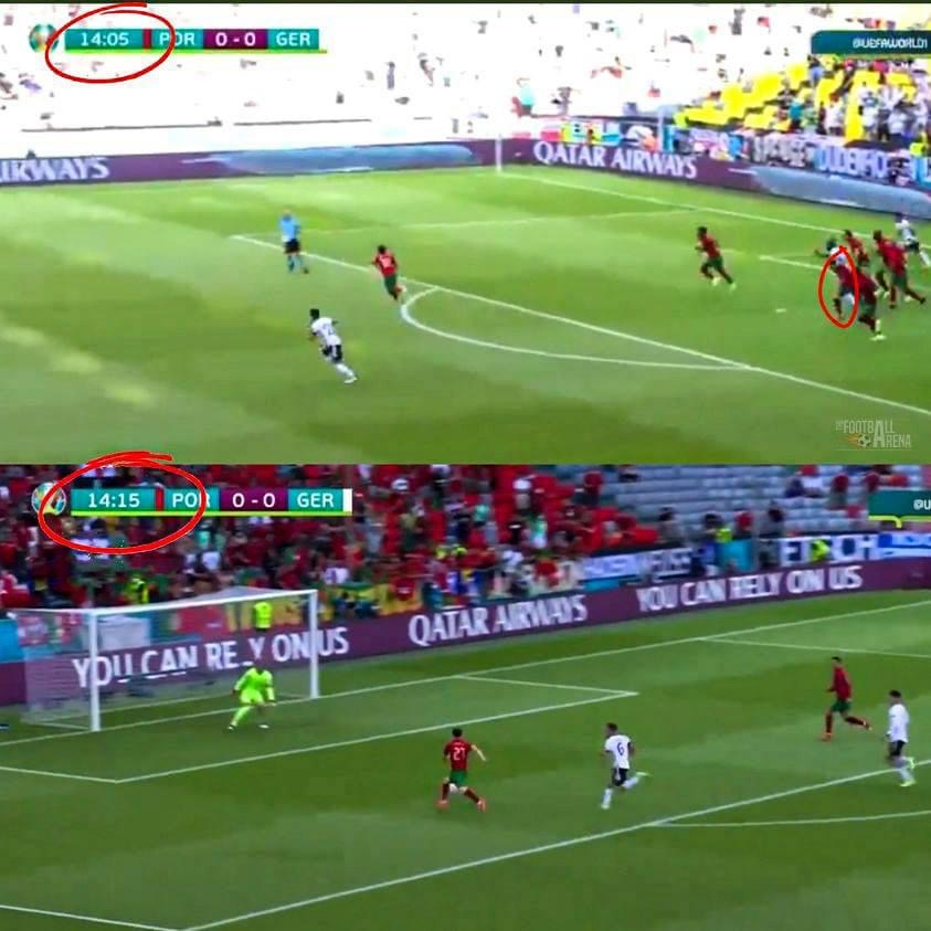 Cristiano Ronaldo Really Ran The Whole Pitch In Just 10 Seconds