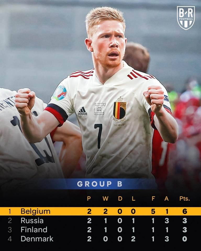 Kevin De Bruyne Changed The Game And Sent Belgium Into The Last 16
